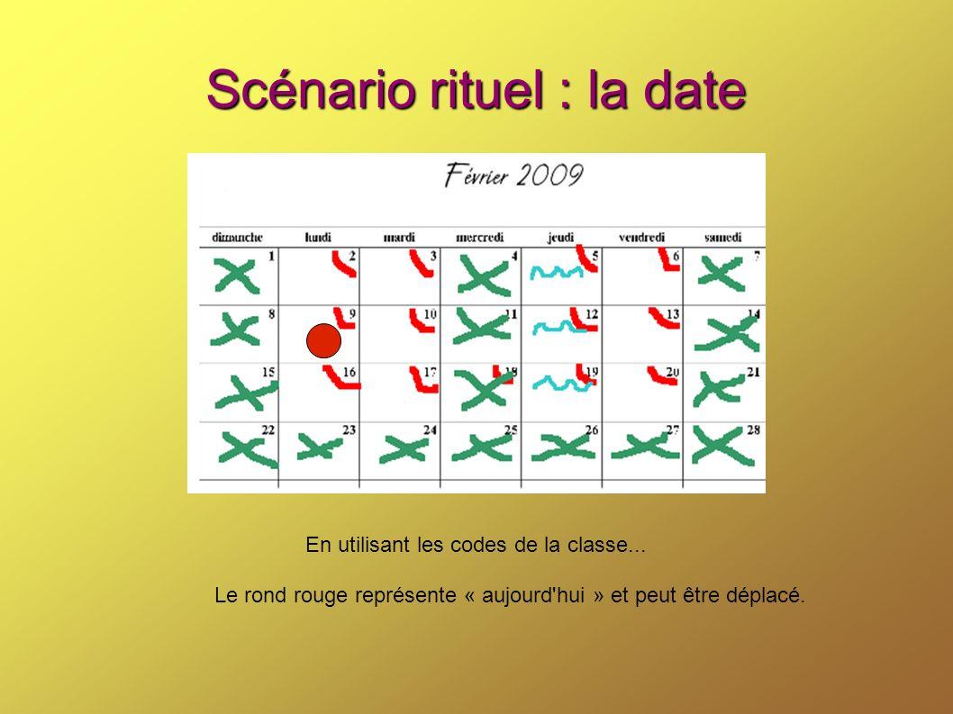 Scénario rituel : la date