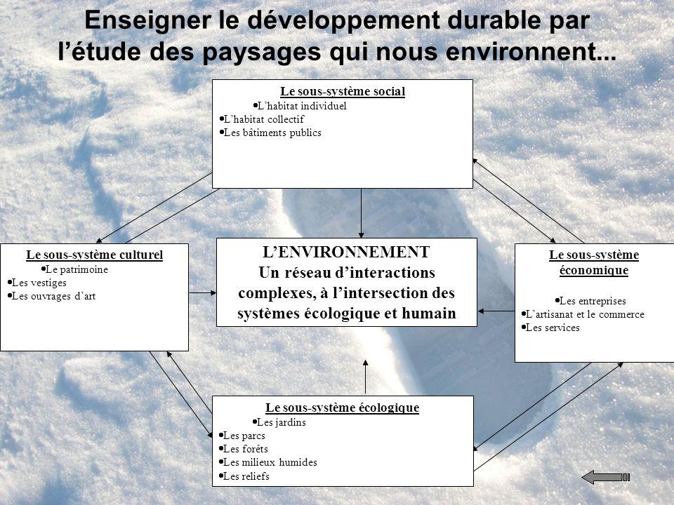Enseigner le développement durable par l'étude des paysages qui nous environnent...