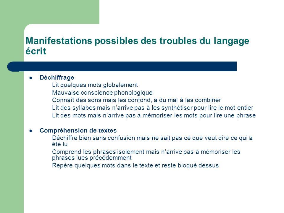 Manifestations possibles des troubles du langage écrit