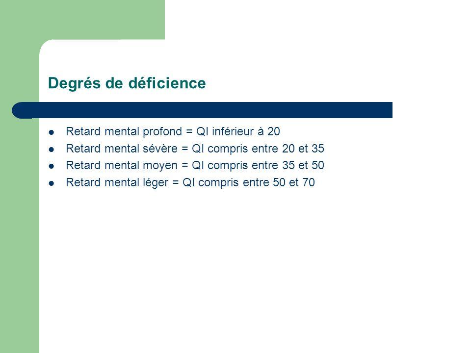 Degrés de déficience Retard mental profond = QI inférieur à 20