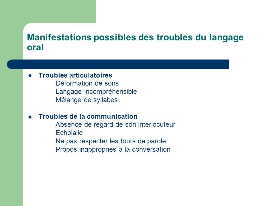 Manifestations possibles des troubles du langage oral
