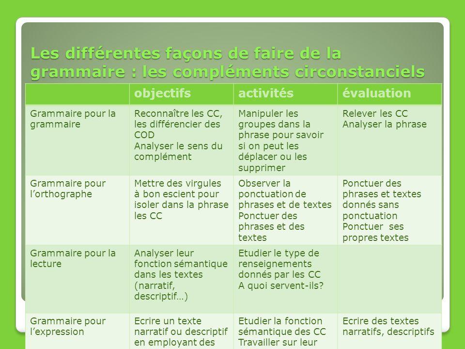 Les différentes façons de faire de la grammaire : les compléments circonstanciels