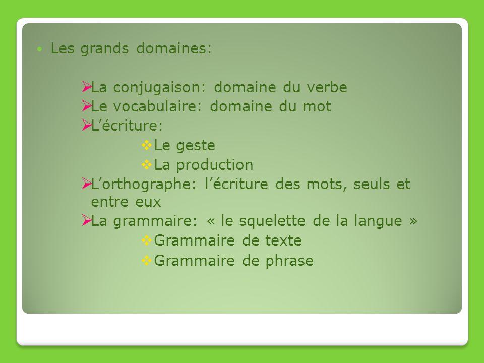 Les grands domaines: La conjugaison: domaine du verbe. Le vocabulaire: domaine du mot. L'écriture: