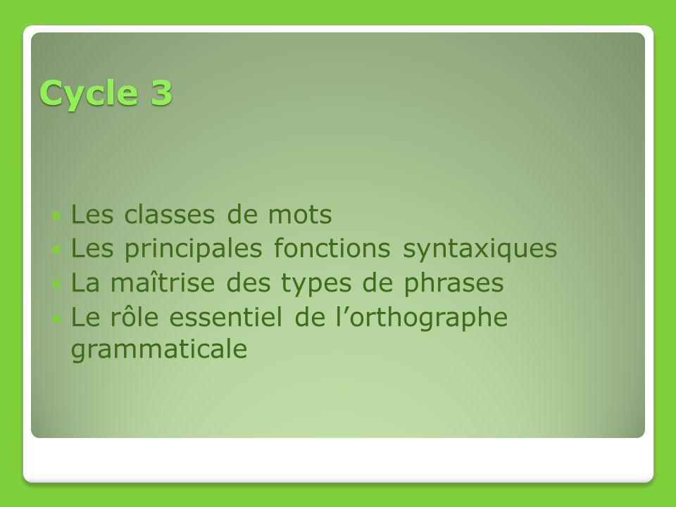 Cycle 3 Les classes de mots Les principales fonctions syntaxiques