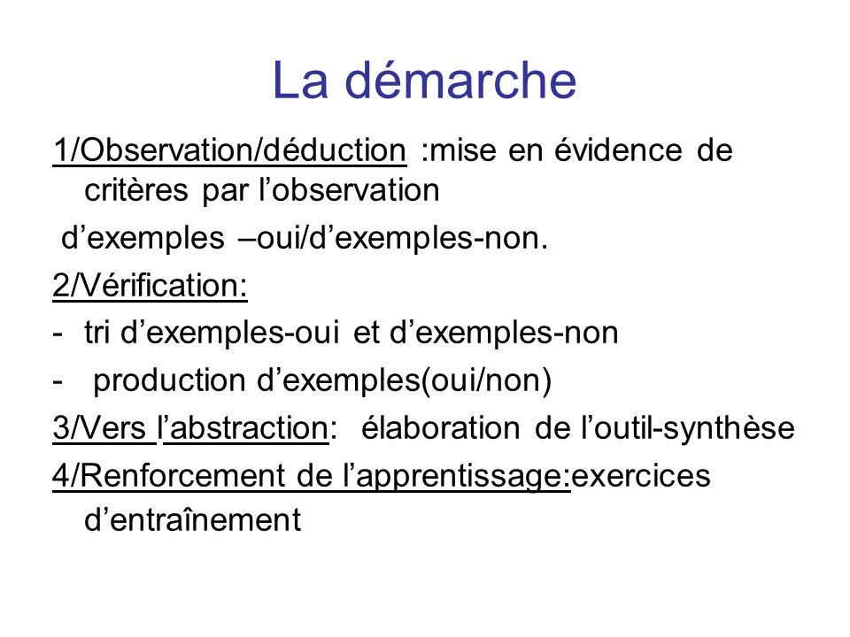 La démarche 1/Observation/déduction :mise en évidence de critères par l'observation. d'exemples –oui/d'exemples-non.