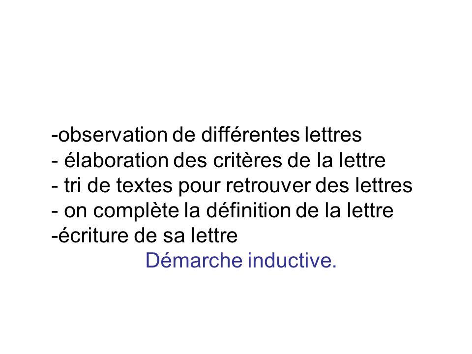 -observation de différentes lettres