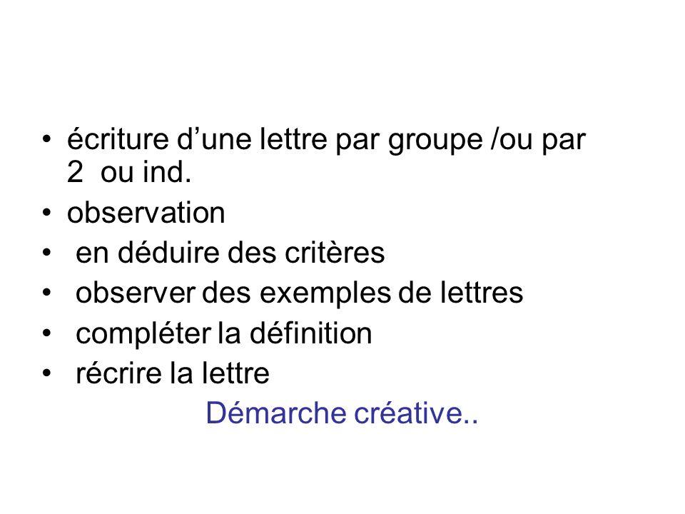 écriture d'une lettre par groupe /ou par 2 ou ind.
