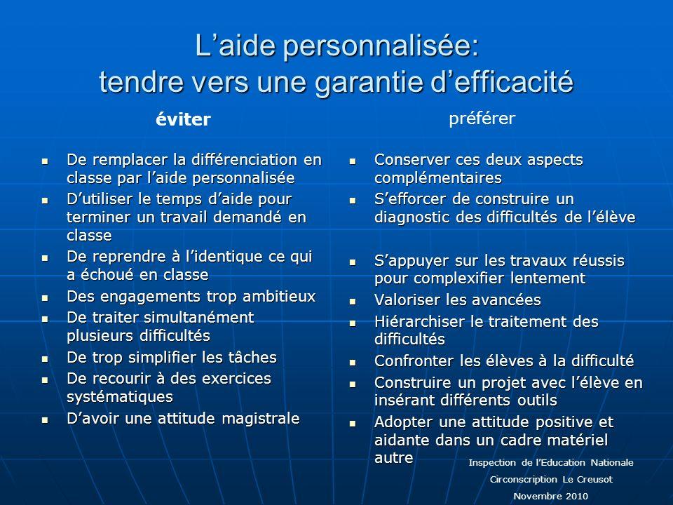 L'aide personnalisée: tendre vers une garantie d'efficacité