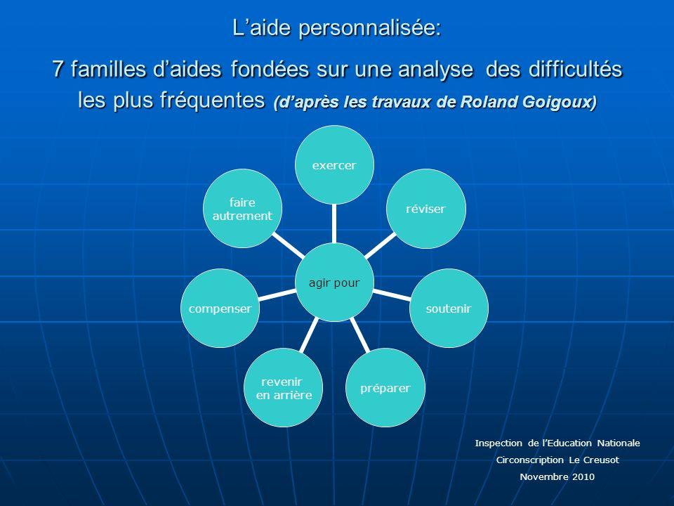 L'aide personnalisée: 7 familles d'aides fondées sur une analyse des difficultés les plus fréquentes (d'après les travaux de Roland Goigoux)