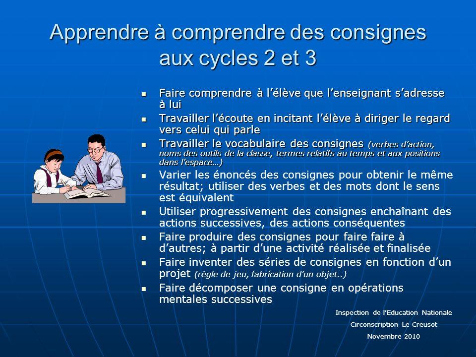 Apprendre à comprendre des consignes aux cycles 2 et 3