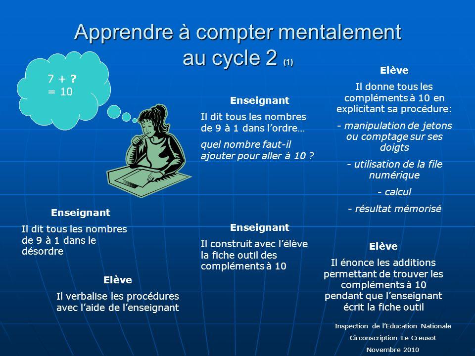 Apprendre à compter mentalement au cycle 2 (1)