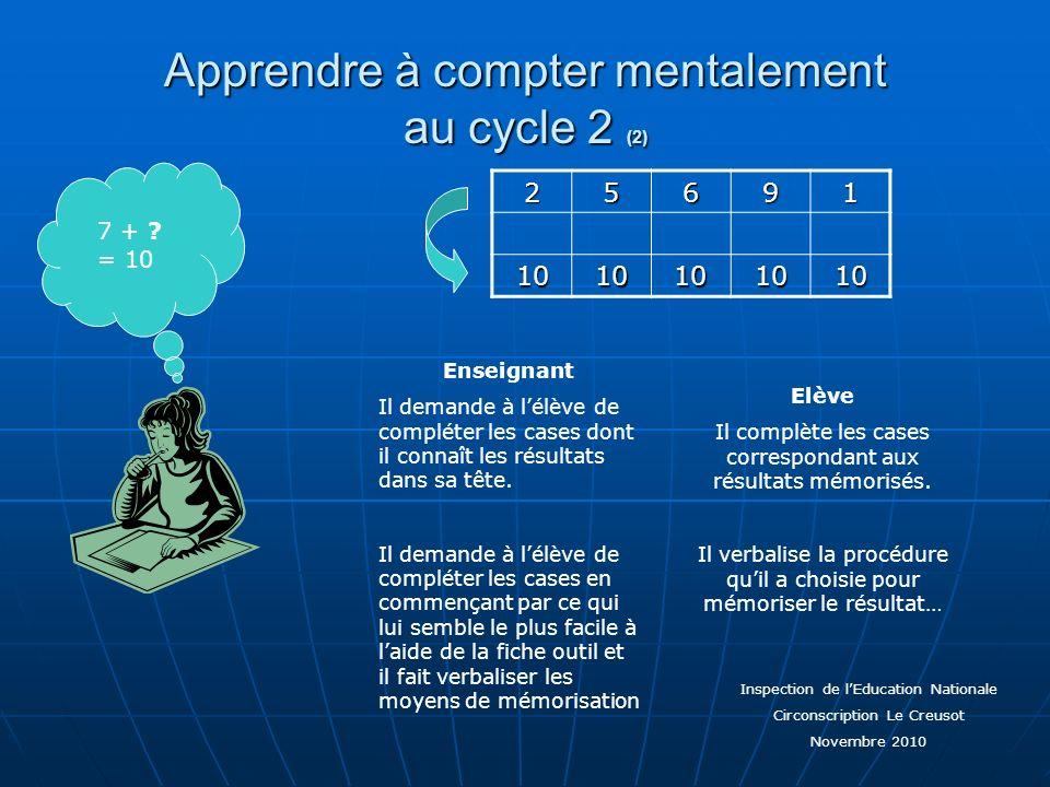 Apprendre à compter mentalement au cycle 2 (2)