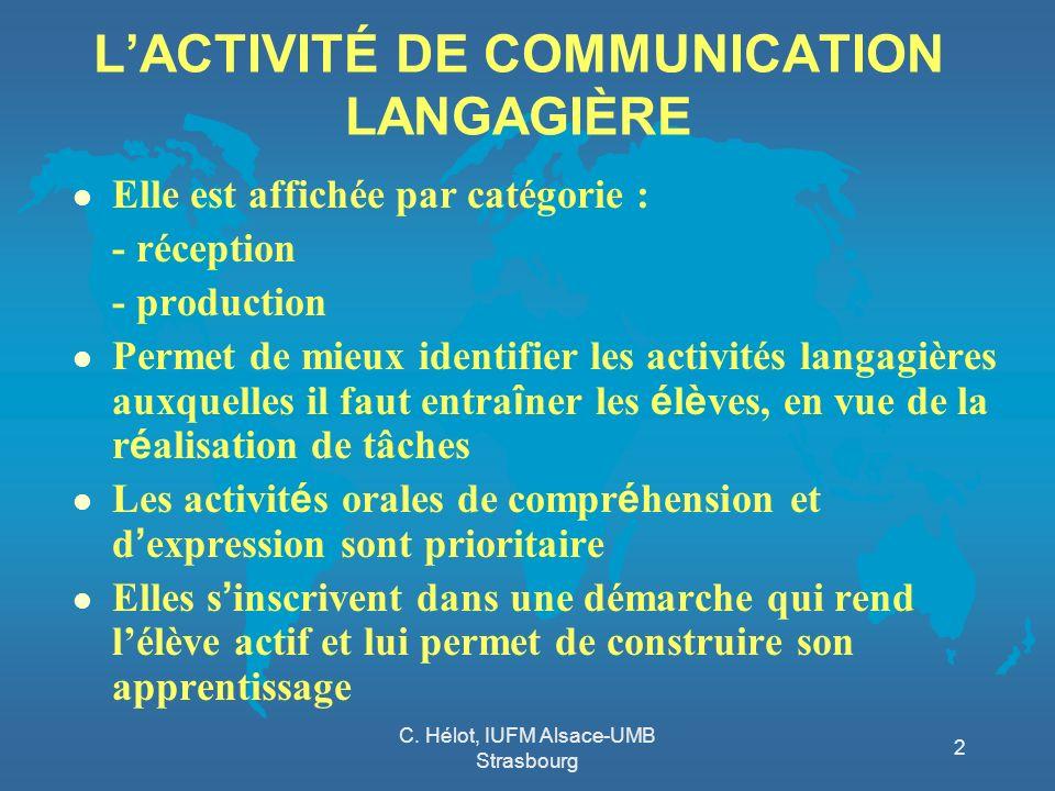 L'ACTIVITÉ DE COMMUNICATION LANGAGIÈRE