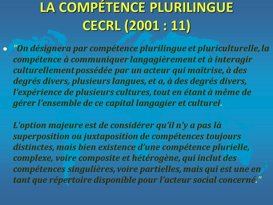 LA COMPÉTENCE PLURILINGUE CECRL (2001 : 11)