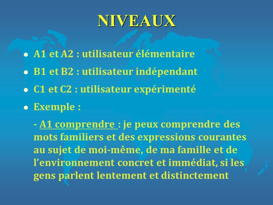 NIVEAUX A1 et A2 : utilisateur élémentaire
