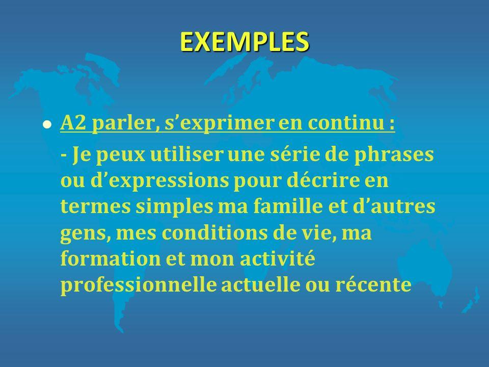 EXEMPLES A2 parler, s'exprimer en continu :
