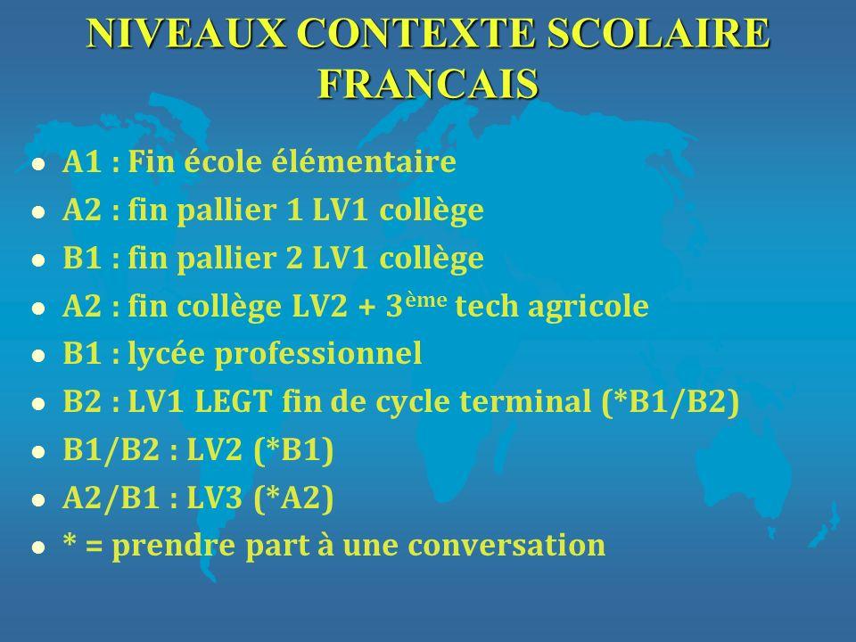 NIVEAUX CONTEXTE SCOLAIRE FRANCAIS