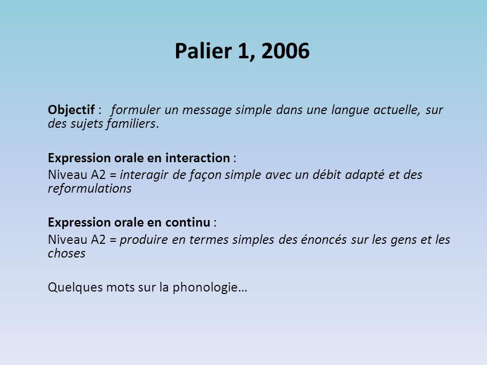 Palier 1, 2006 Objectif : formuler un message simple dans une langue actuelle, sur des sujets familiers.