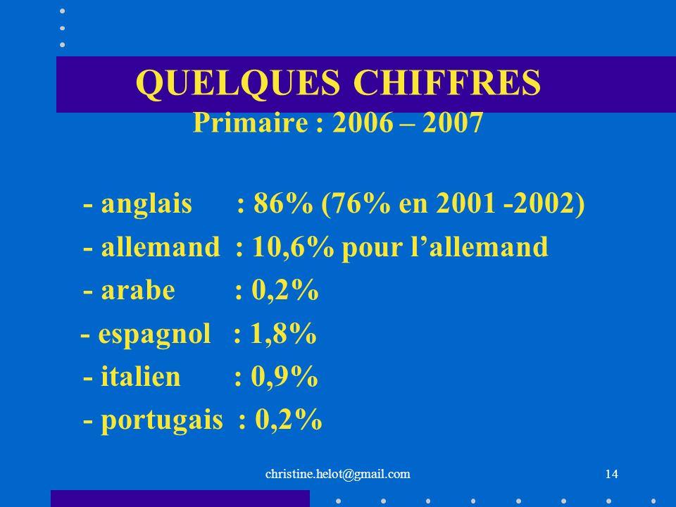 QUELQUES CHIFFRES Primaire : 2006 – 2007