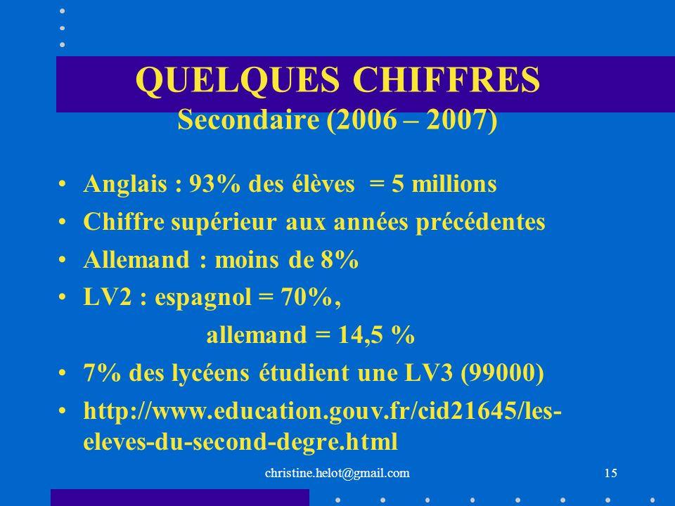 QUELQUES CHIFFRES Secondaire (2006 – 2007)