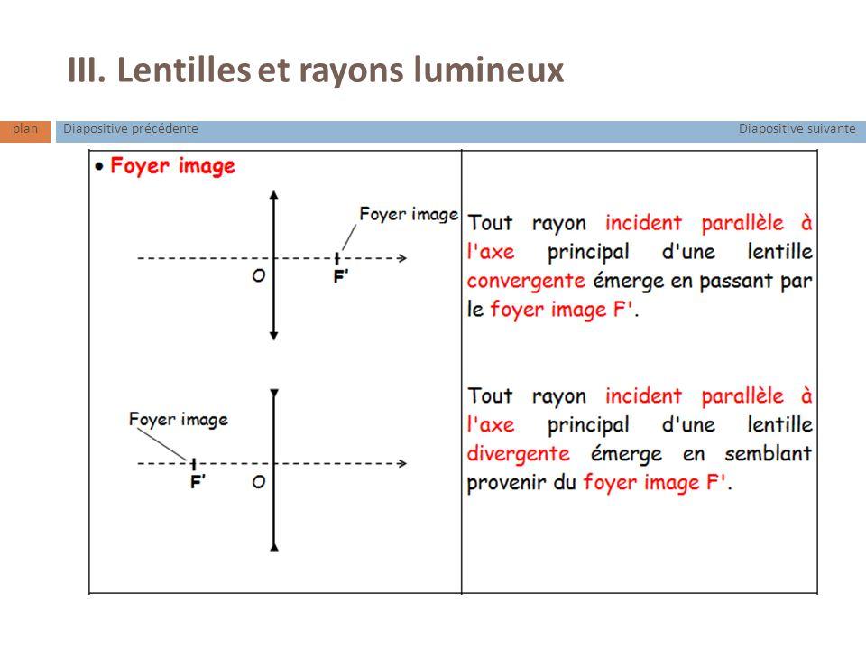 III. Lentilles et rayons lumineux