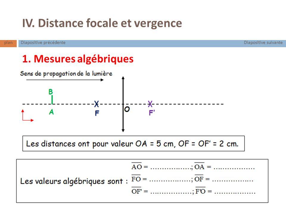 IV. Distance focale et vergence
