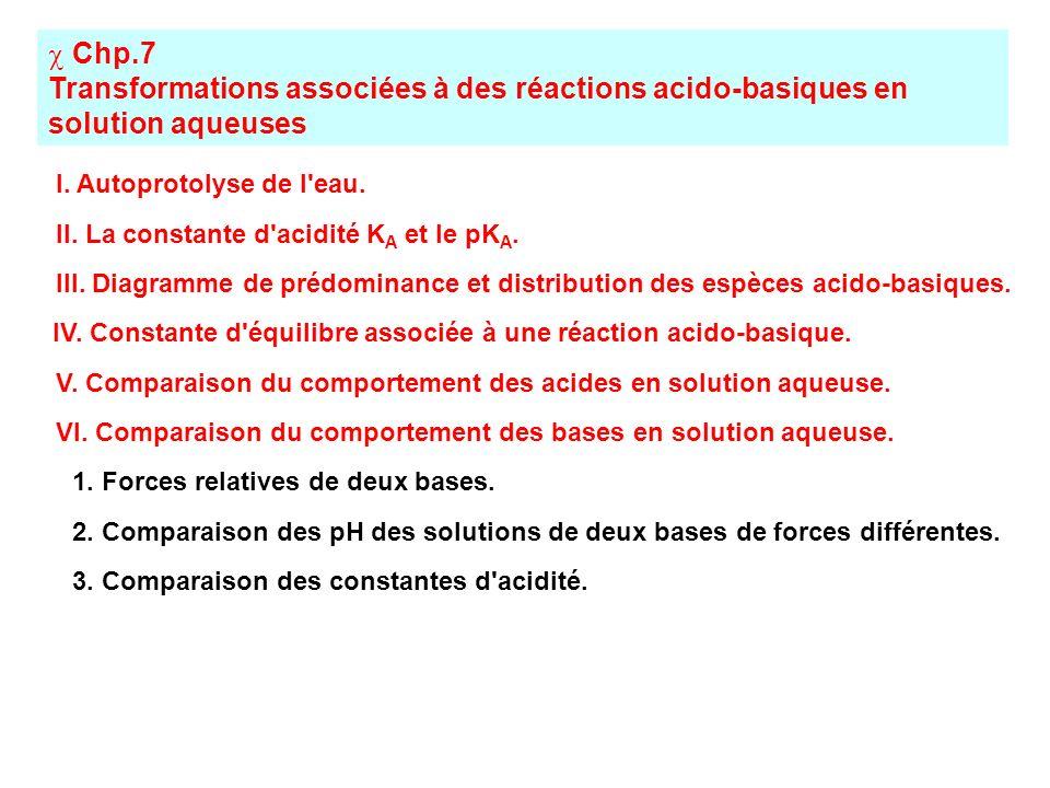 Chp.7 Transformations associées à des réactions acido-basiques en solution aqueuses. I. Autoprotolyse de l eau.