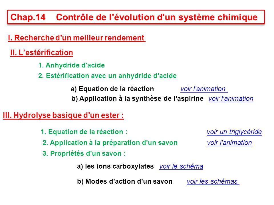 Chap.14 Contrôle de l évolution d un système chimique
