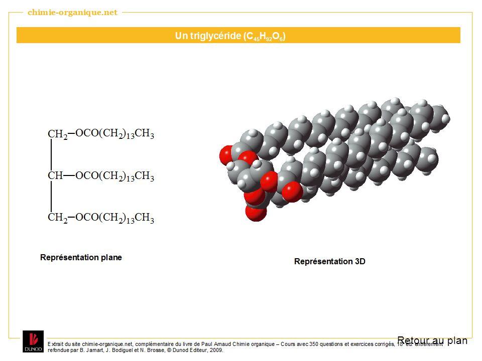Contrôle de l évolution d un système chimique