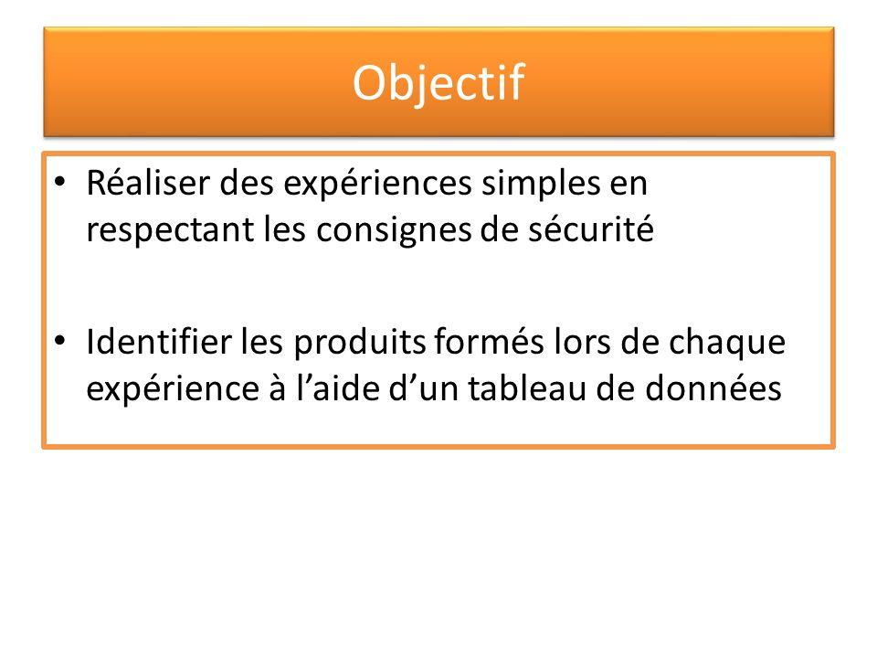 Objectif Réaliser des expériences simples en respectant les consignes de sécurité.
