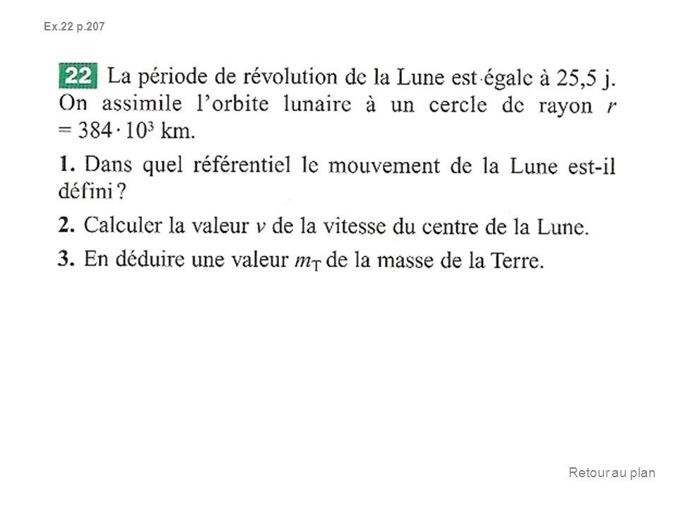 Ex.22 p.207 Retour au plan