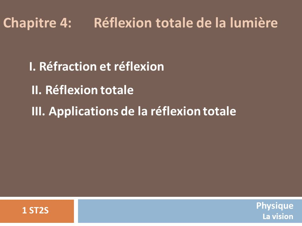 Chapitre 4: Réflexion totale de la lumière