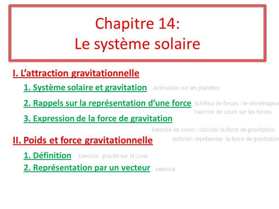 Chapitre 14: Le système solaire