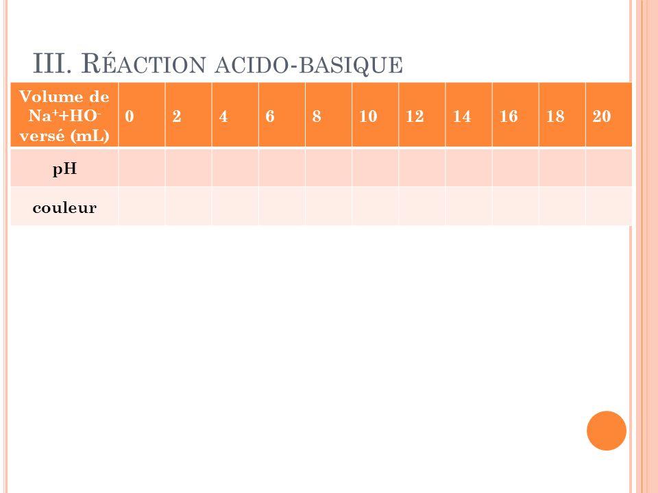 III. Réaction acido-basique