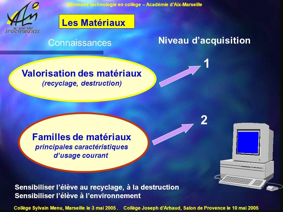 1 2 Les Matériaux Niveau d'acquisition Connaissances