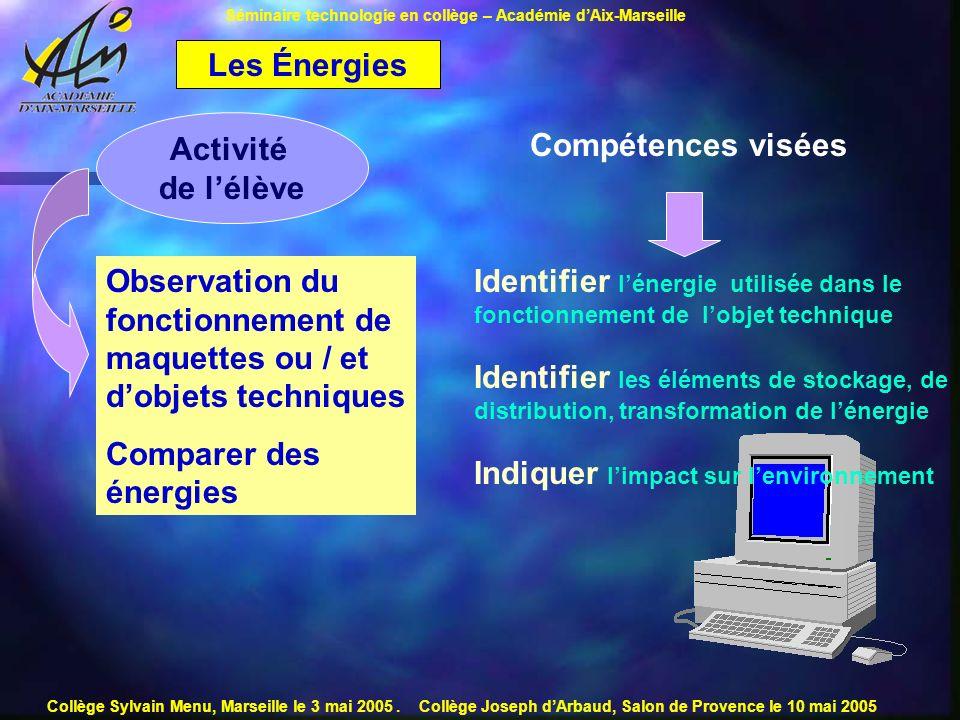 Les Énergies Compétences visées Activité de l'élève