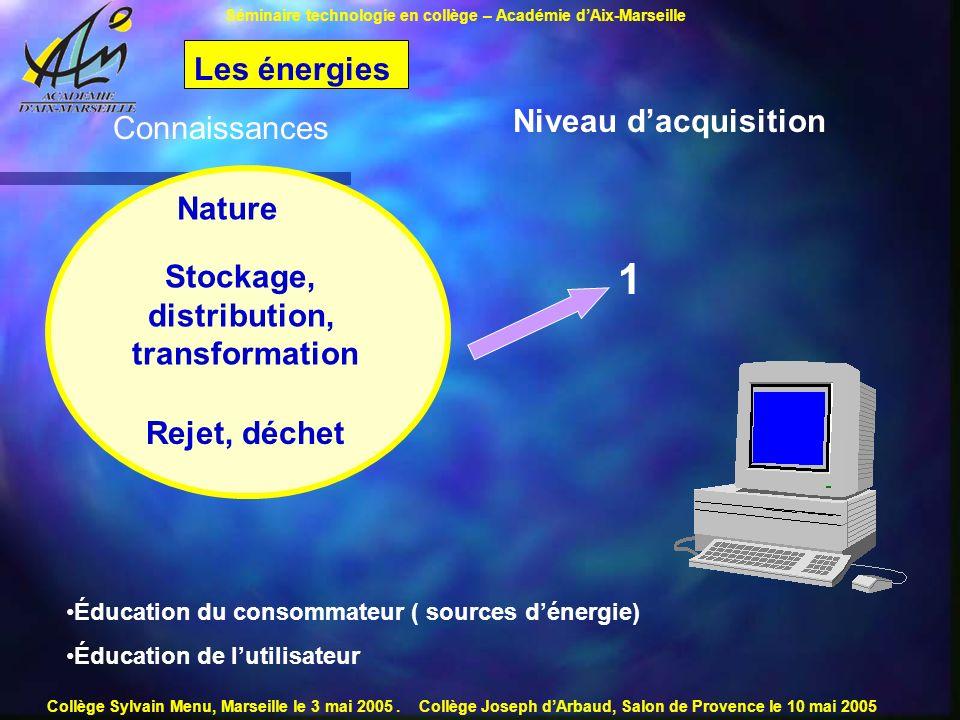 1 Les énergies Niveau d'acquisition Connaissances Nature Stockage,