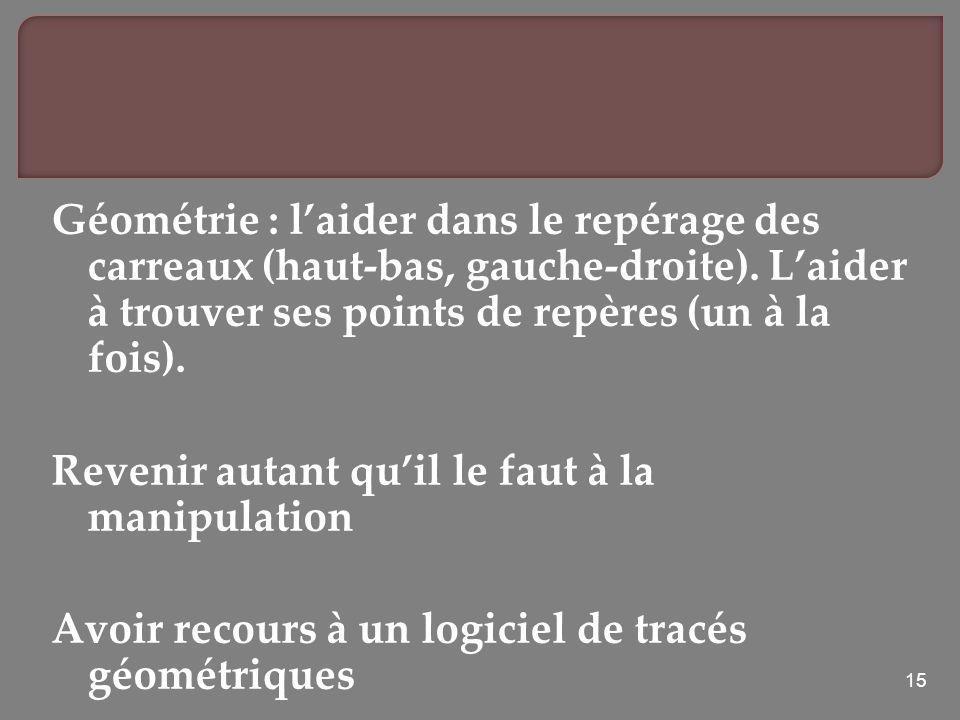 Géométrie : l'aider dans le repérage des carreaux (haut-bas, gauche-droite). L'aider à trouver ses points de repères (un à la fois).