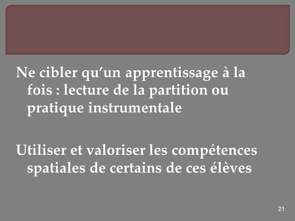 Ne cibler qu'un apprentissage à la fois : lecture de la partition ou pratique instrumentale