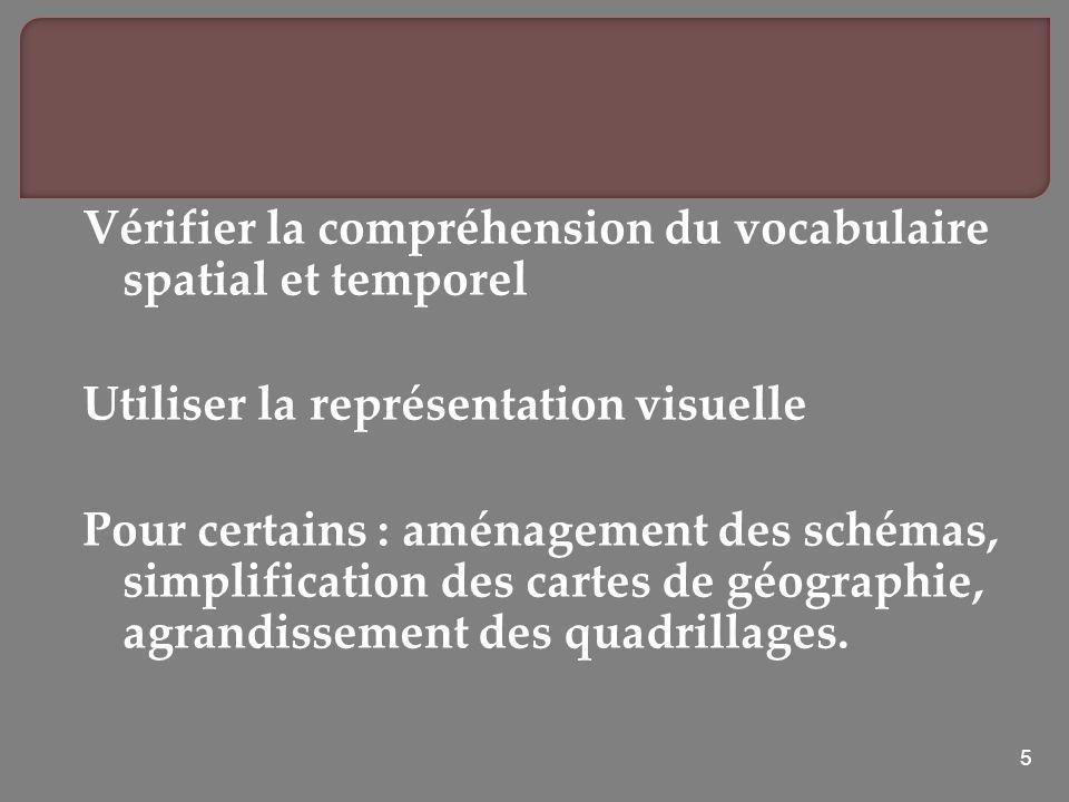 Vérifier la compréhension du vocabulaire spatial et temporel