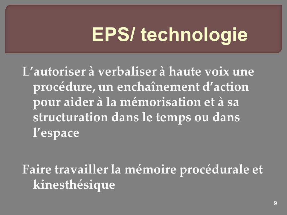 EPS/ technologie