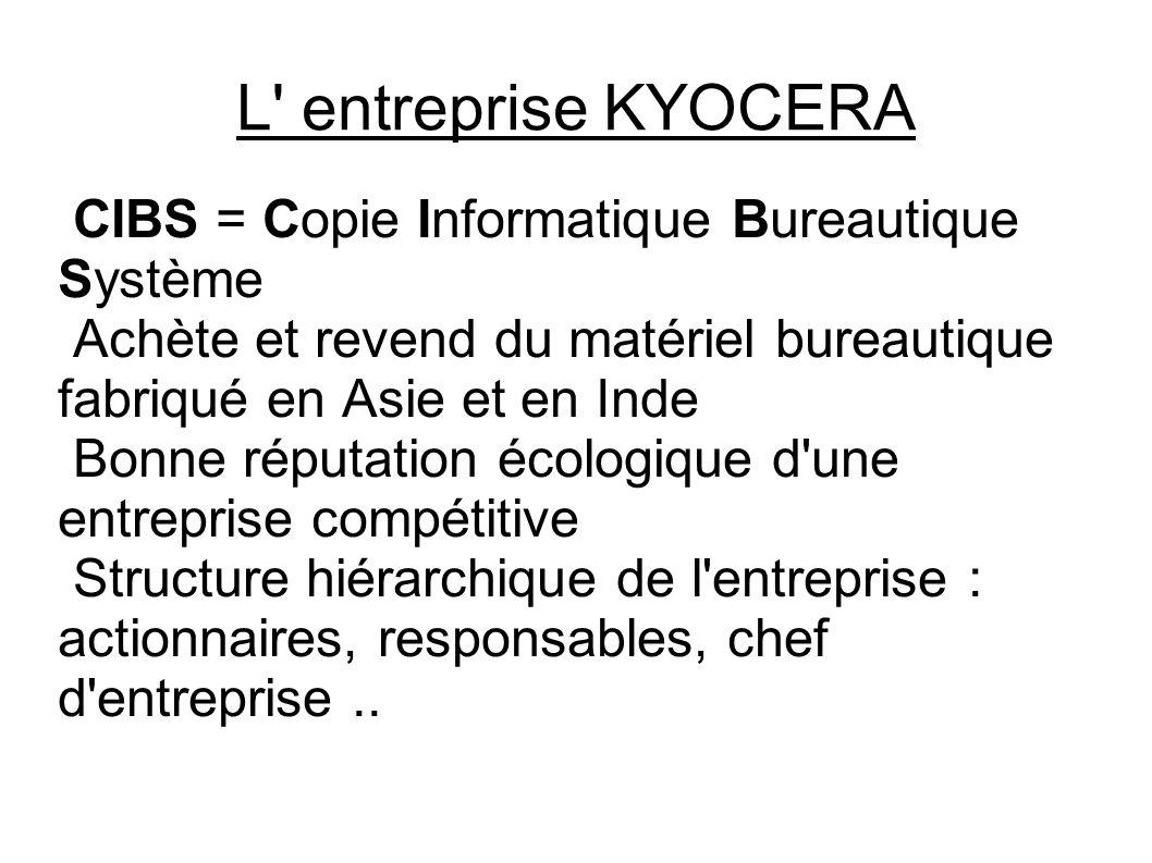 L entreprise KYOCERA CIBS = Copie Informatique Bureautique Système