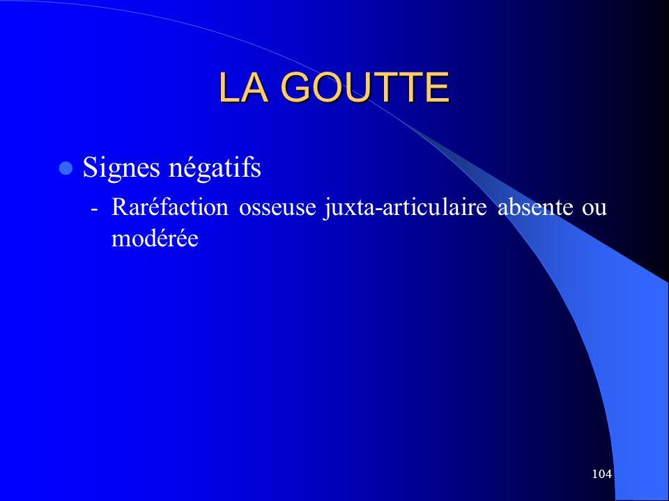 LA GOUTTE Signes négatifs