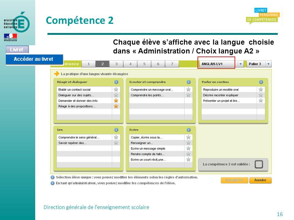 Compétence 2 Chaque élève s'affiche avec la langue choisie dans « Administration / Choix langue A2 »