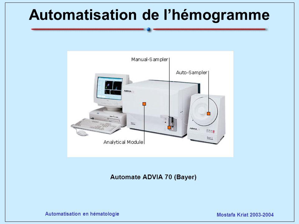 Automatisation de l'hémogramme