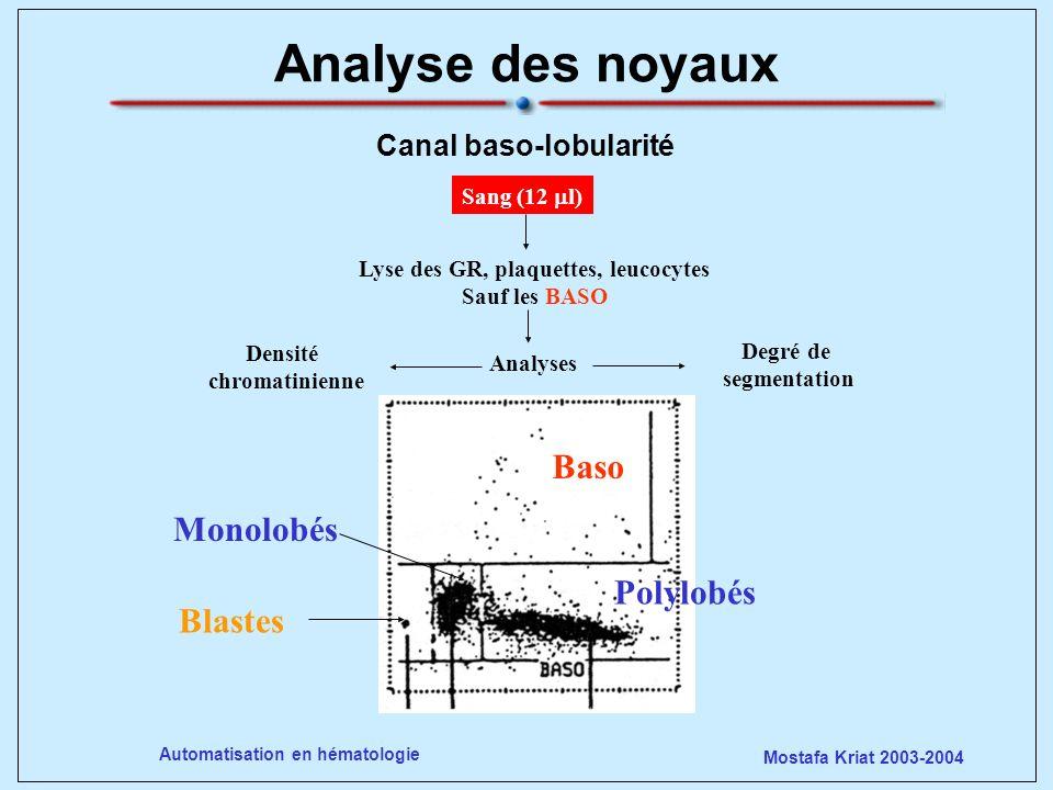 Lyse des GR, plaquettes, leucocytes