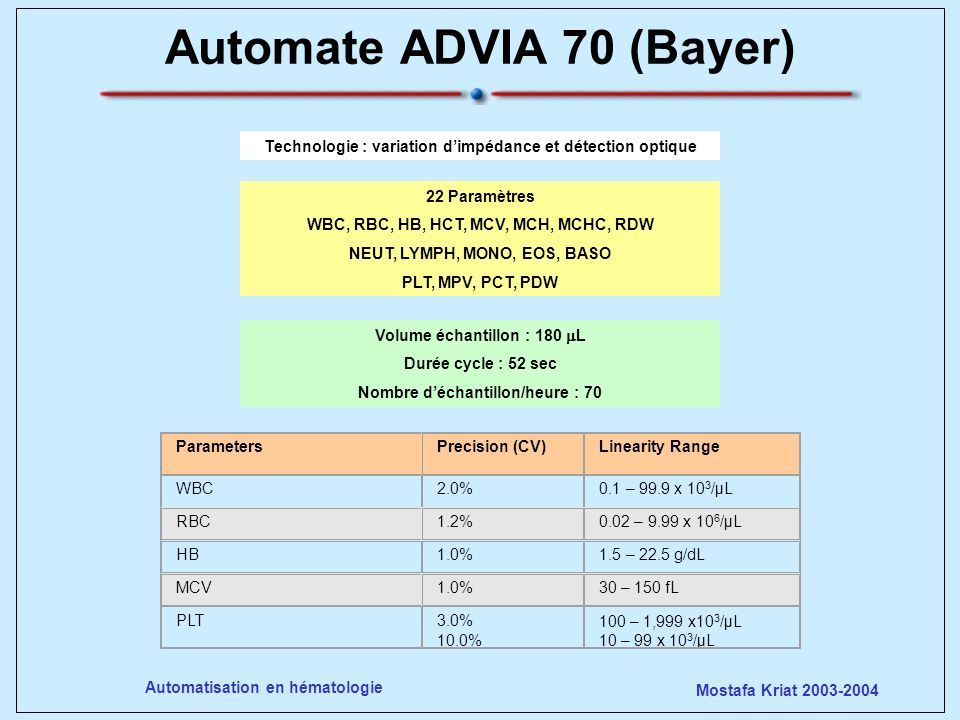Automate ADVIA 70 (Bayer)