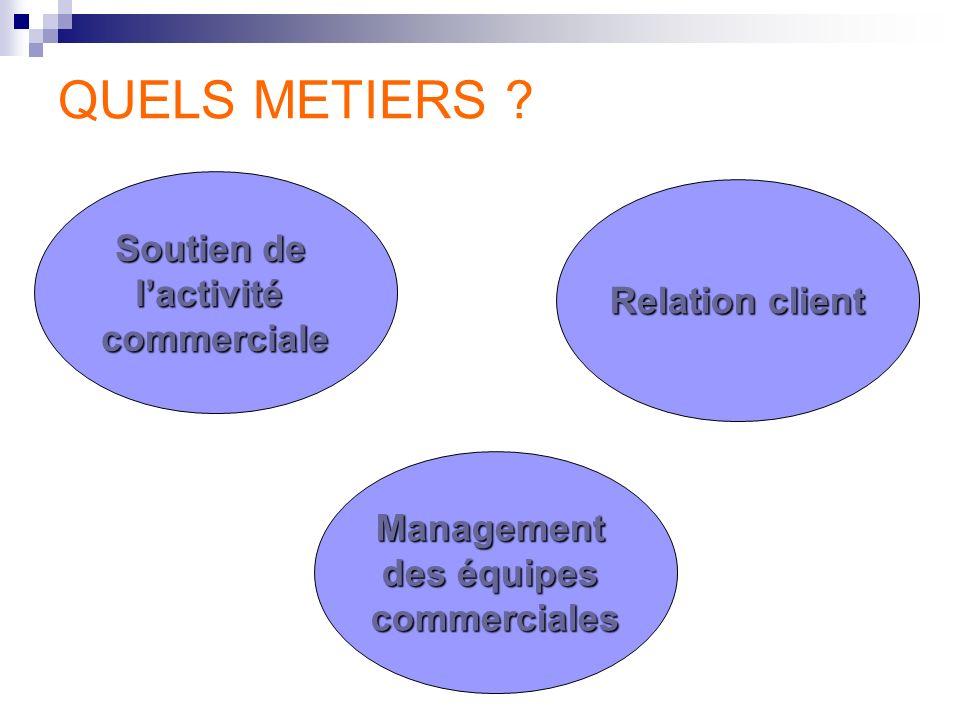 QUELS METIERS Soutien de l'activité Relation client commerciale
