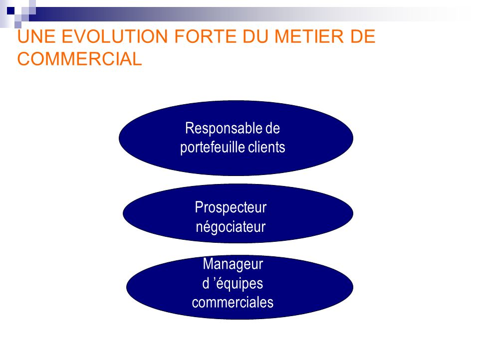 UNE EVOLUTION FORTE DU METIER DE COMMERCIAL
