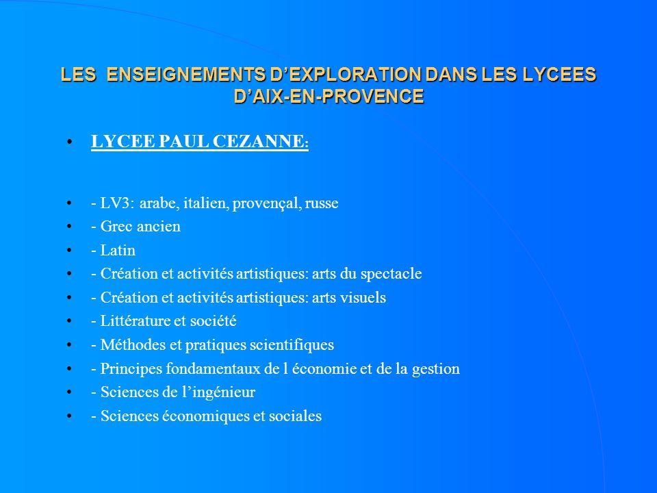 LES ENSEIGNEMENTS D'EXPLORATION DANS LES LYCEES D'AIX-EN-PROVENCE